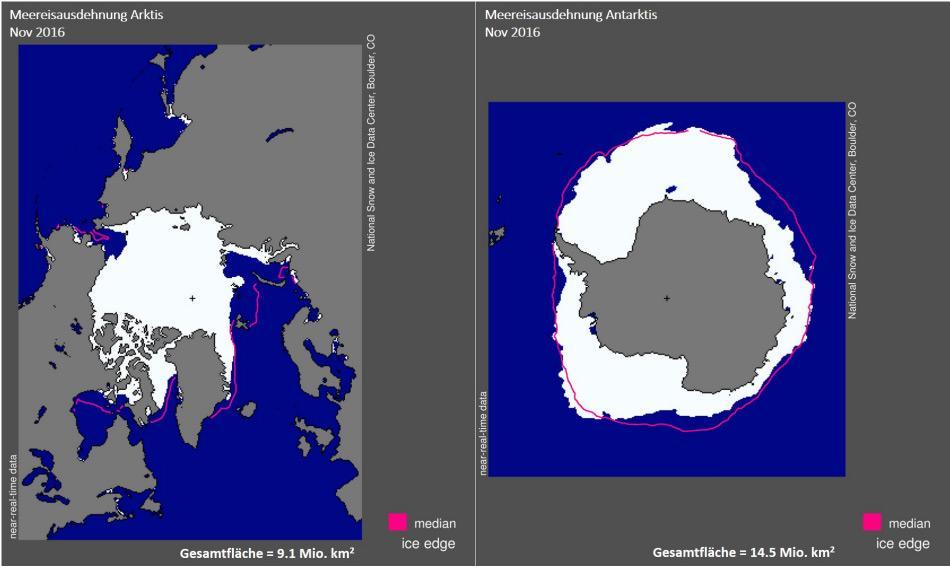 Die Karten des NSIDC zeigen klar die niedrigere Ausdehnung des Meereises sowohl in der Arktis wie auch in der Antarktis im Vergleich zum Durchschnitt (pinke Linie). In beiden Fällen ist die Eisbildung durch ungewöhnliche klimatische Bedingungen verhindert worden. Bild: NSIDC
