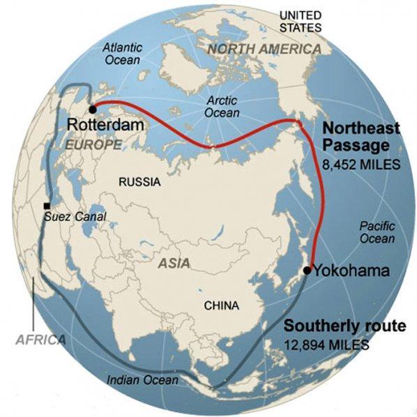 Nord-Ost-Passage