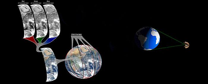 Blue Marble Bilder werden aus verschiedenen Fotos zu einem Bild zusammengefügt.
